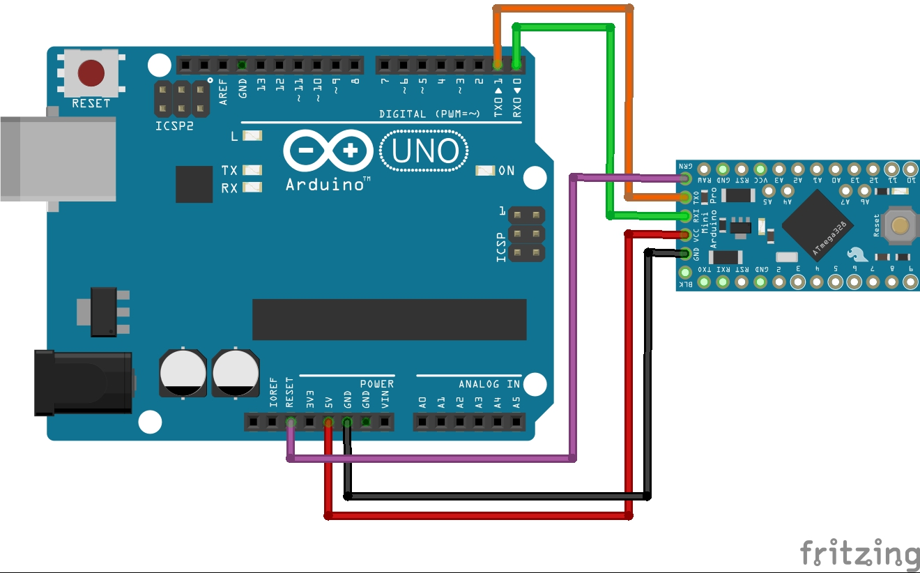 Arduino mini_bb
